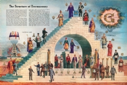 The Structure of Freemasonry Poster Model # 361098